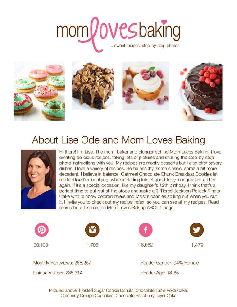 Mom Loves Baking Media Kit